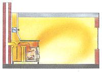 Kachelofensysteme erklärt – Der Warmluftofen